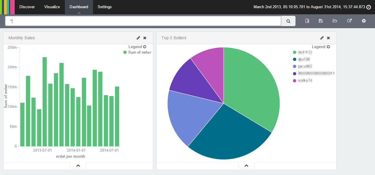 http://ceronio.net/wp-content/uploads/2015/02/2015-02-20-09_40_32-Dashboard-Kibana-4.png